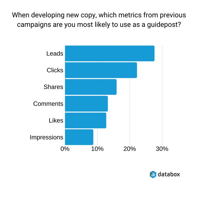 Musselwhite Marketing - databox image