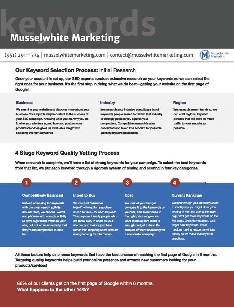 Keywords | Musselwhite Marketing