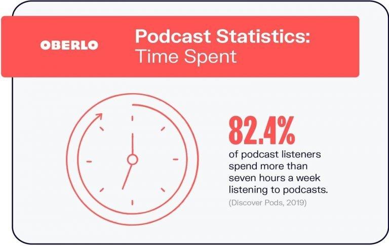 Audio - Musselwhite Marketing 1