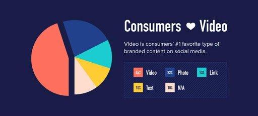 Video - Musselwhite Marketing 1